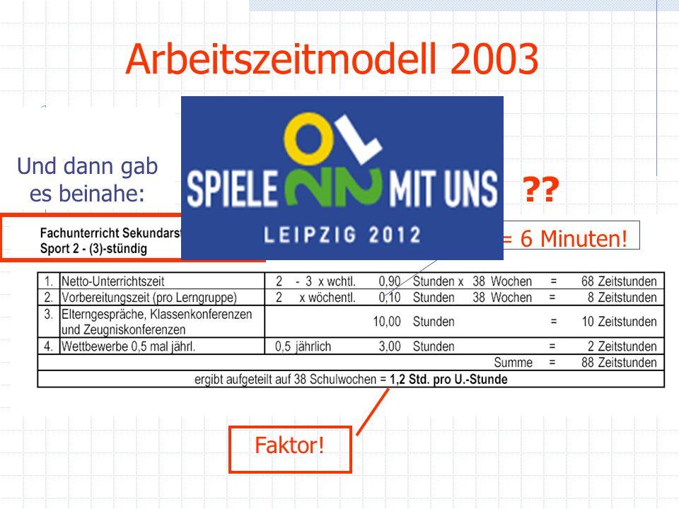 Arbeitszeitmodell 2003 = 6 Minuten! Faktor!... da waren wir: ?? Und dann gab es beinahe: