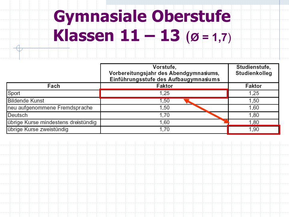 Gymnasiale Oberstufe Klassen 11 – 13 ( Ø = 1,7)