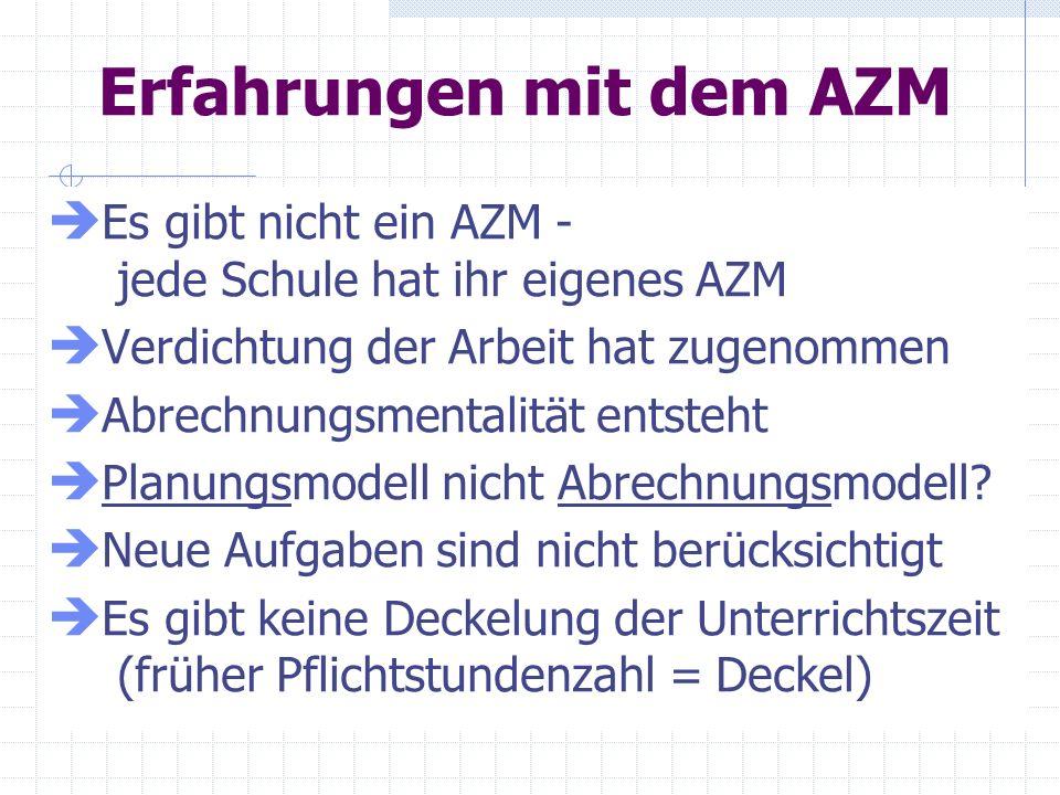 Erfahrungen mit dem AZM Es gibt nicht ein AZM - jede Schule hat ihr eigenes AZM Verdichtung der Arbeit hat zugenommen Abrechnungsmentalität entsteht P