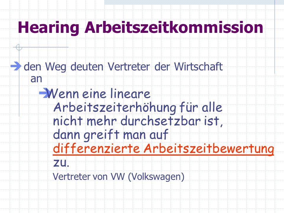 Arbeitszeitmodell 2003 LAZ-Kommission beruft sich auf Untersuchungen zur Lehrerarbeitszeit u.