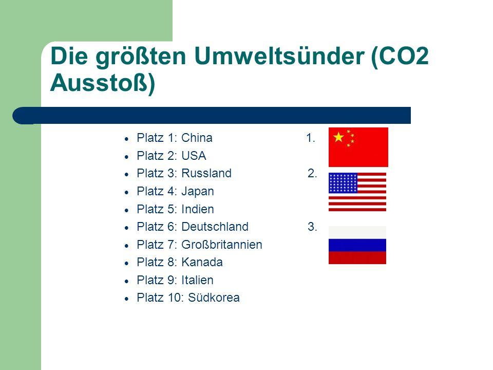 Die größten Umweltsünder (CO2 Ausstoß) Platz 1: China 1. Platz 2: USA Platz 3: Russland 2. Platz 4: Japan Platz 5: Indien Platz 6: Deutschland 3. Plat