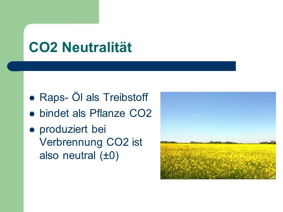 CO2 Neutralität Raps- Öl als Treibstoff bindet als Pflanze CO2 produziert bei Verbrennung CO2 ist also neutral (±0)