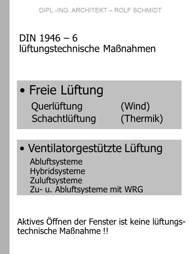 DIN 1946 – 6 lüftungstechnische Maßnahmen Freie Lüftung Querlüftung (Wind) Schachtlüftung (Thermik) DIPL.-ING. ARCHITEKT – ROLF SCHMIDT Ventilatorgest