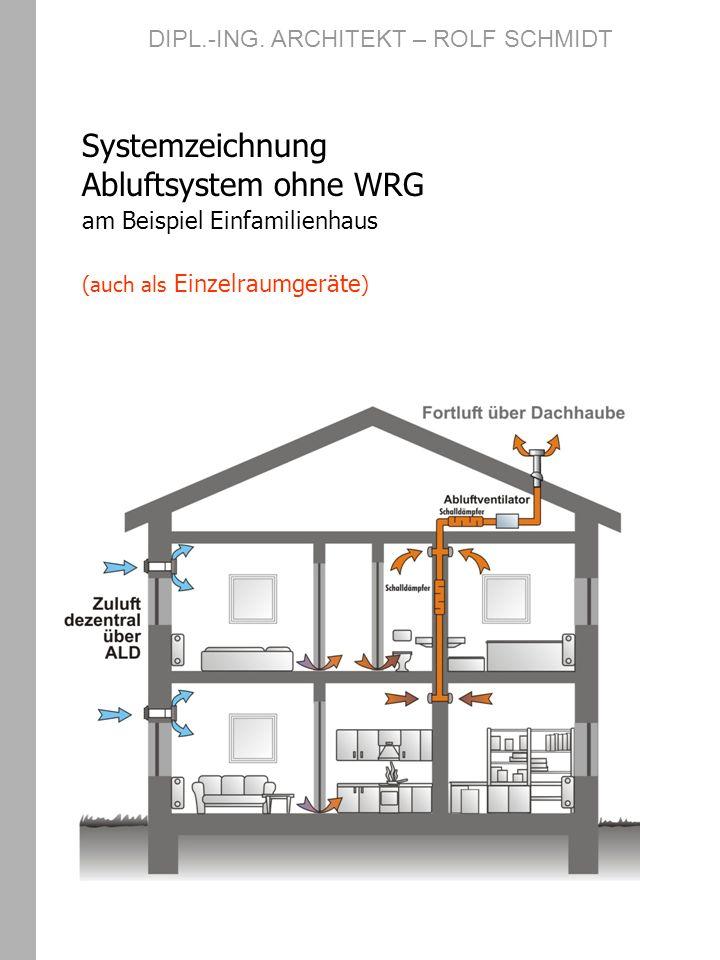 Systemzeichnung Abluftsystem ohne WRG am Beispiel Einfamilienhaus (auch als Einzelraumgeräte ) DIPL.-ING. ARCHITEKT – ROLF SCHMIDT