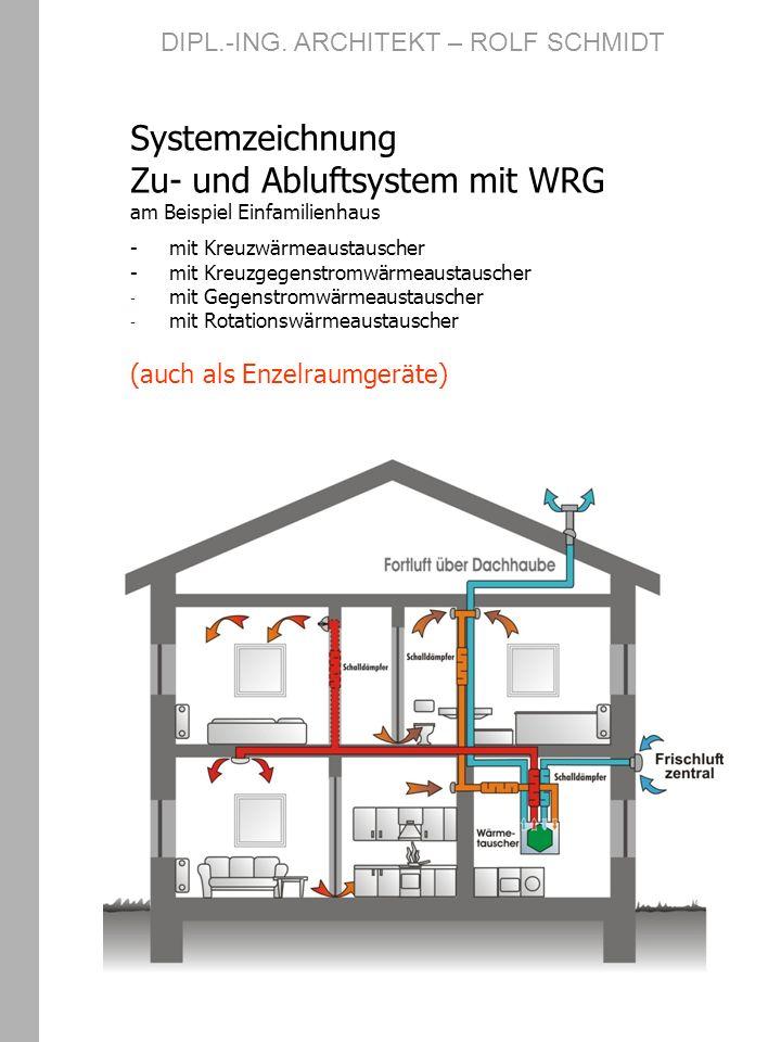 Systemzeichnung Zu- und Abluftsystem mit WRG am Beispiel Einfamilienhaus - mit Kreuzwärmeaustauscher - mit Kreuzgegenstromwärmeaustauscher - mit Gegen