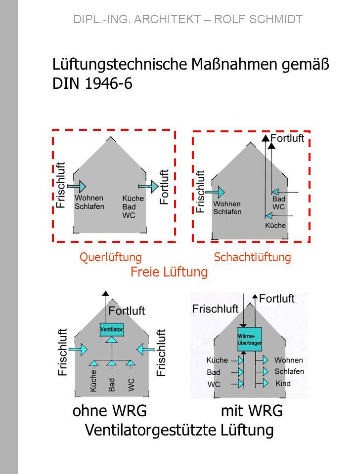 DIPL.-ING. ARCHITEKT – ROLF SCHMIDT Lüftungstechnische Maßnahmen gemäß DIN 1946-6 Querlüftung Schachtlüftung Freie Lüftung ohne WRG mit WRG Ventilator