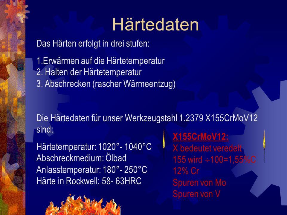 Wärmebehandlung Stähle die für den Werkzeugbau eingesetzt werden, müssen bestimmte Eigenschaften verliehen werden z.B. - hohe Verschleißfestigkeit, -