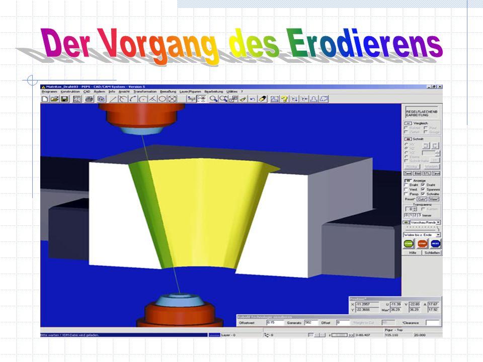 Arbeitsfläche Filter für Dielektrikum Monitor und Tastatur Oberschlitten mit Drahtvorrat Pumpe