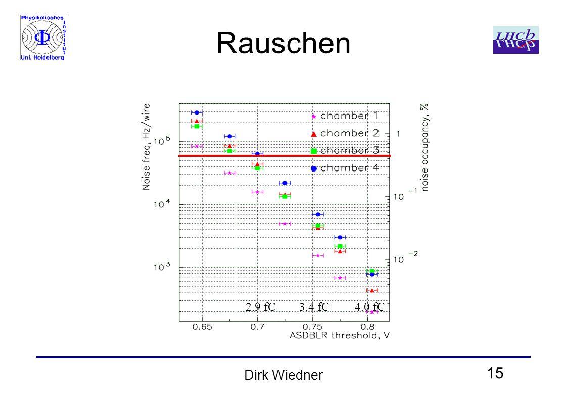 15 Dirk Wiedner Rauschen 2.9 fC4.0 fC3.4 fC