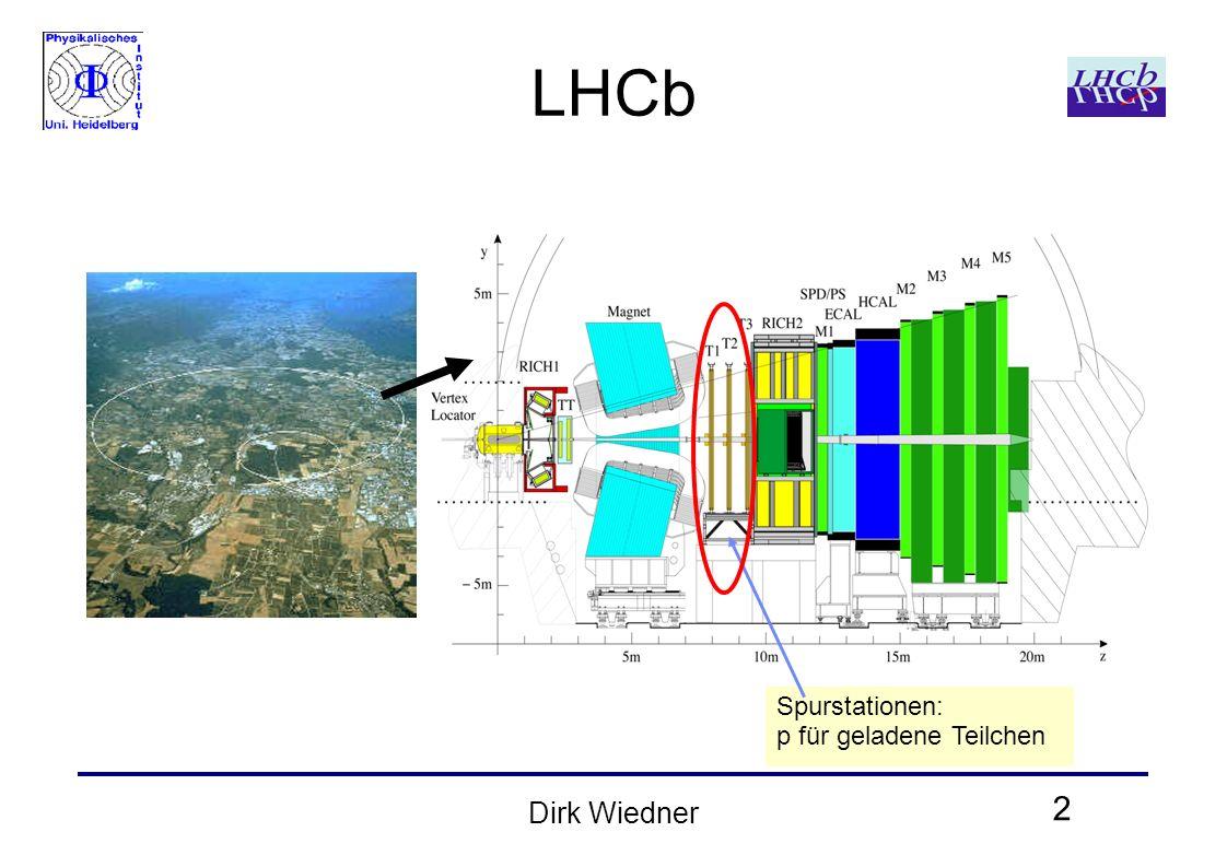 2 Dirk Wiedner LHCb Spurstationen: p für geladene Teilchen