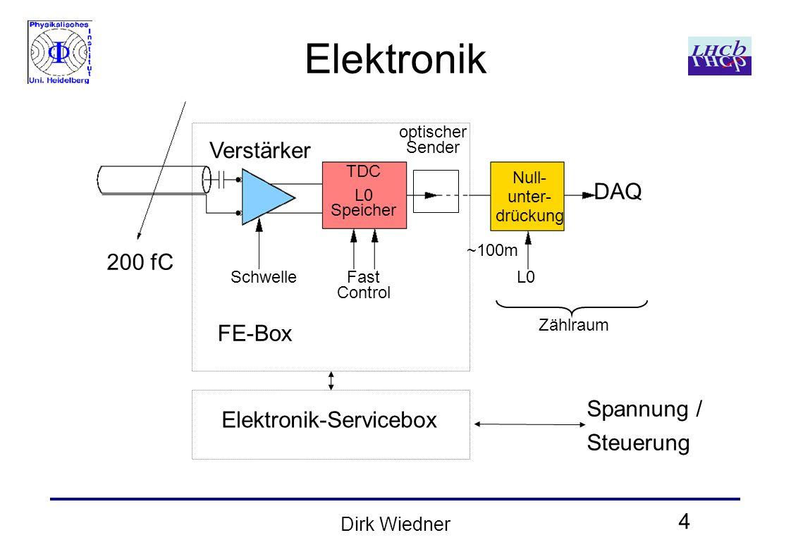 4 Dirk Wiedner Elektronik Verstärker TDC L0 Speicher Null- unter- drückung SchwelleFast Control L0 200 fC DAQ Zählraum ~100m FE-Box optischer Sender Elektronik-Servicebox Spannung / Steuerung