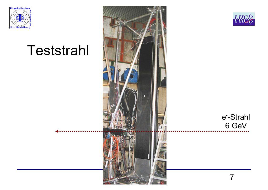 7 Dirk Wiedner Teststrahl e - -Strahl 6 GeV
