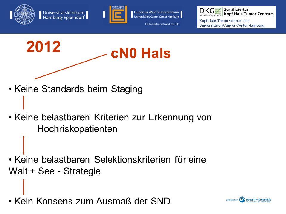 Kopf-Hals-Tumorzentrum des Universitären Cancer Center Hamburg Keine Standards beim Staging cN0 Hals 2012 Keine belastbaren Kriterien zur Erkennung vo
