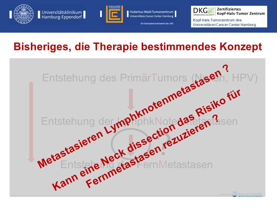 Kopf-Hals-Tumorzentrum des Universitären Cancer Center Hamburg Bisheriges, die Therapie bestimmendes Konzept Entstehung des PrimärTumors (Noxen, HPV)