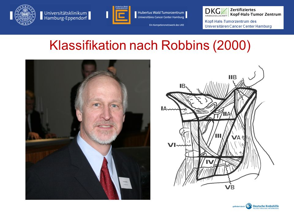 Kopf-Hals-Tumorzentrum des Universitären Cancer Center Hamburg Klassifikation nach Robbins (2000)