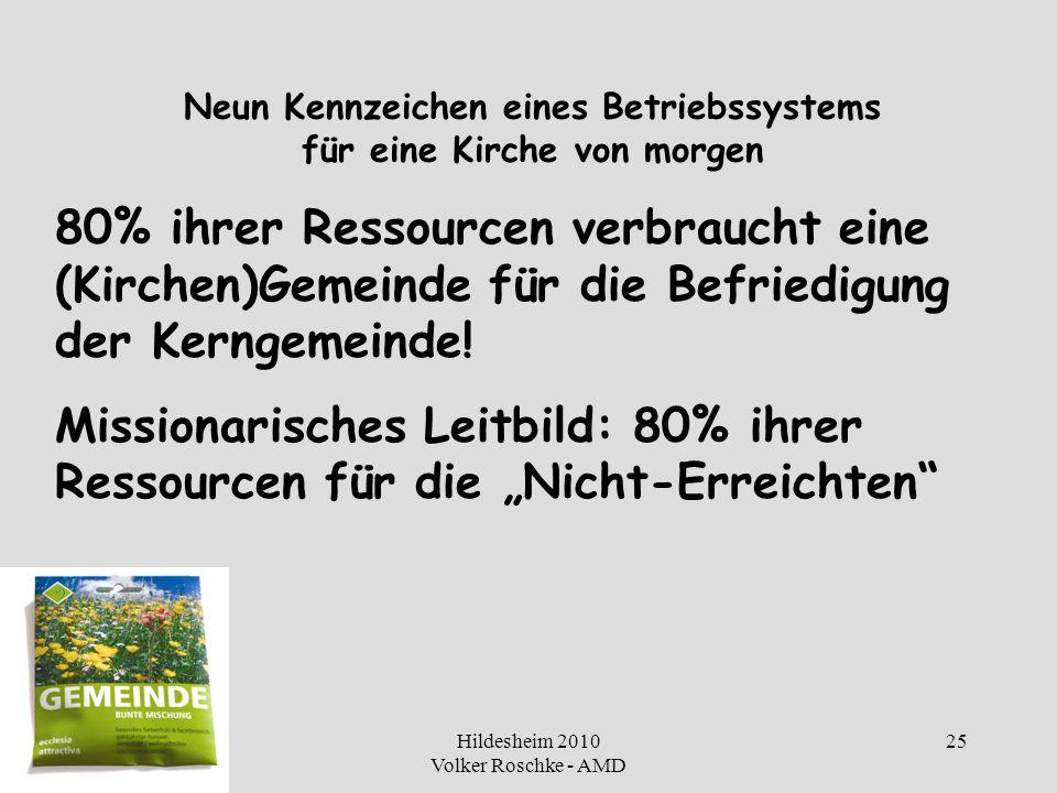 Hildesheim 2010 Volker Roschke - AMD 25 Neun Kennzeichen eines Betriebssystems für eine Kirche von morgen 80% ihrer Ressourcen verbraucht eine (Kirche