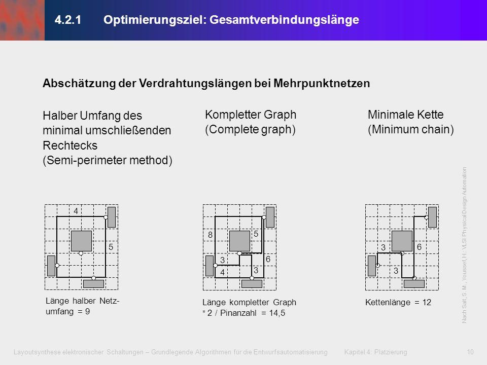 Layoutsynthese elektronischer Schaltungen – Grundlegende Algorithmen für die Entwurfsautomatisierung Kapitel 4: Platzierung10 Länge halber Netz- umfan
