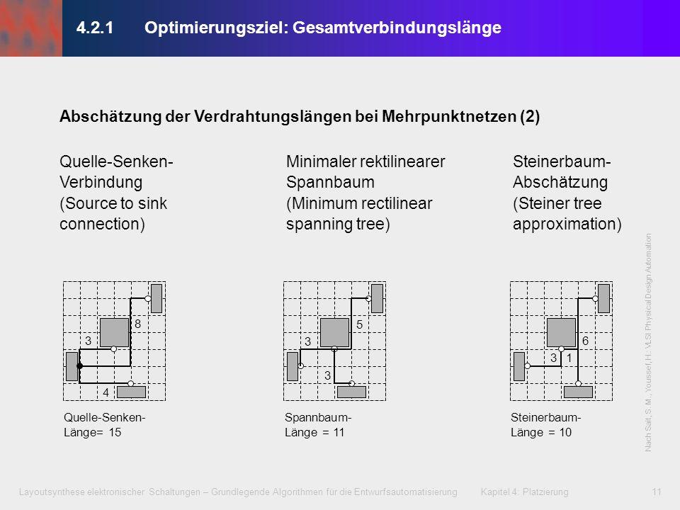 Layoutsynthese elektronischer Schaltungen – Grundlegende Algorithmen für die Entwurfsautomatisierung Kapitel 4: Platzierung11 Quelle-Senken- Verbindun