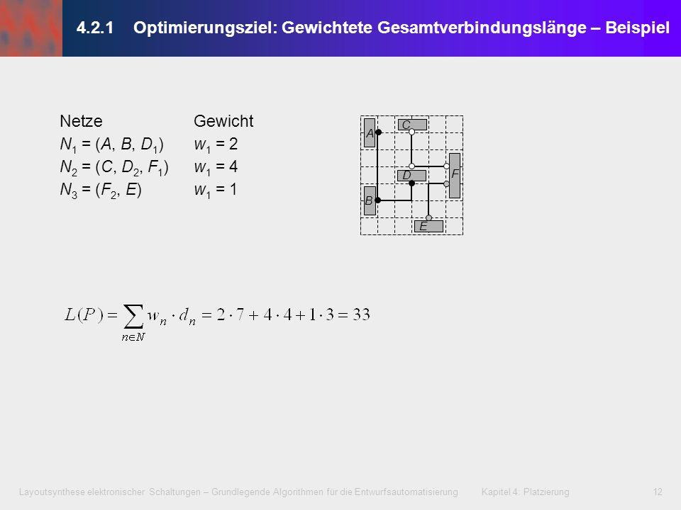 Layoutsynthese elektronischer Schaltungen – Grundlegende Algorithmen für die Entwurfsautomatisierung Kapitel 4: Platzierung12 NetzeGewicht N 1 = (A, B