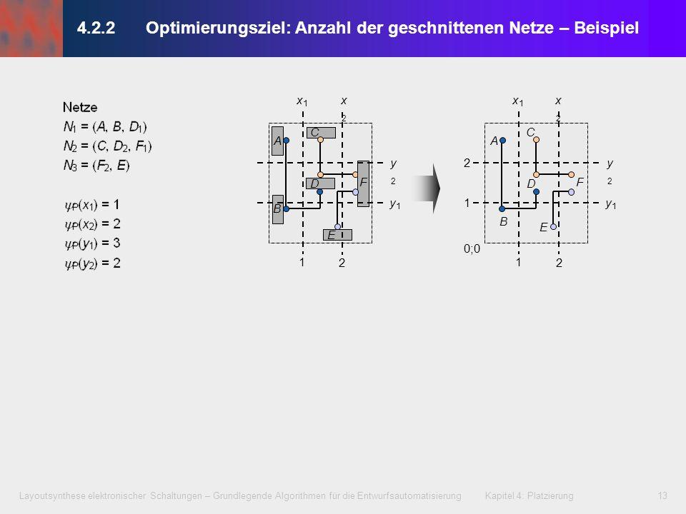 Layoutsynthese elektronischer Schaltungen – Grundlegende Algorithmen für die Entwurfsautomatisierung Kapitel 4: Platzierung13 A B C D E F y1y1 y2y2 x1