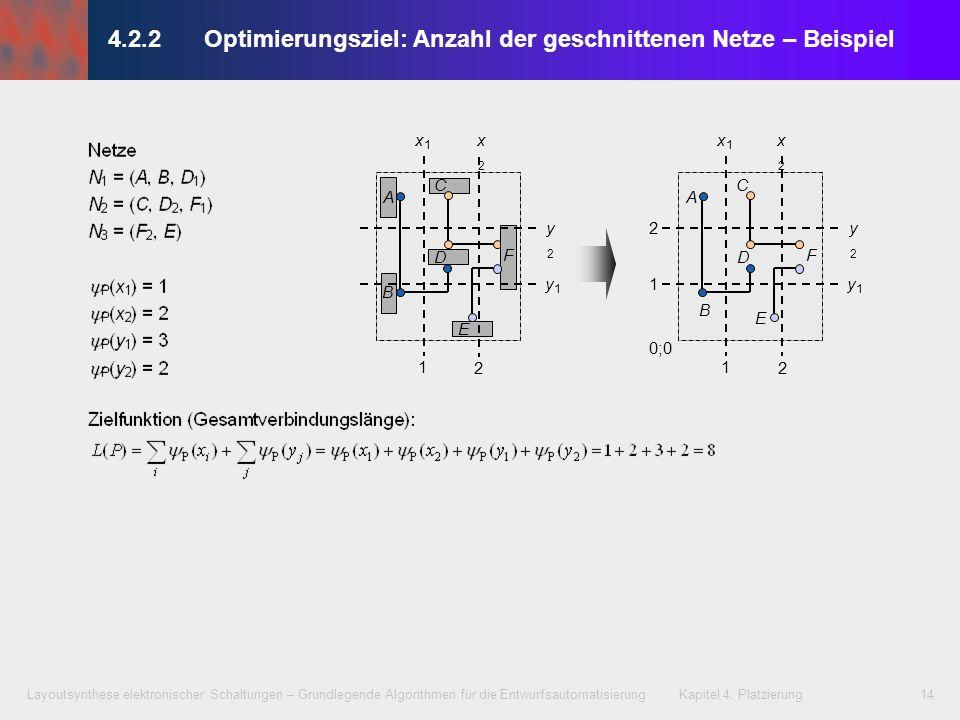 Layoutsynthese elektronischer Schaltungen – Grundlegende Algorithmen für die Entwurfsautomatisierung Kapitel 4: Platzierung14 A B C D E F y1y1 y2y2 x1