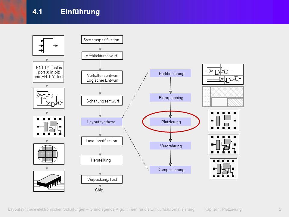 Layoutsynthese elektronischer Schaltungen – Grundlegende Algorithmen für die Entwurfsautomatisierung Kapitel 4: Platzierung2 4.1Einführung Verhaltense