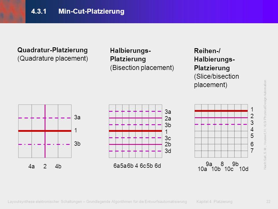 Layoutsynthese elektronischer Schaltungen – Grundlegende Algorithmen für die Entwurfsautomatisierung Kapitel 4: Platzierung22 Quadratur-Platzierung (Q