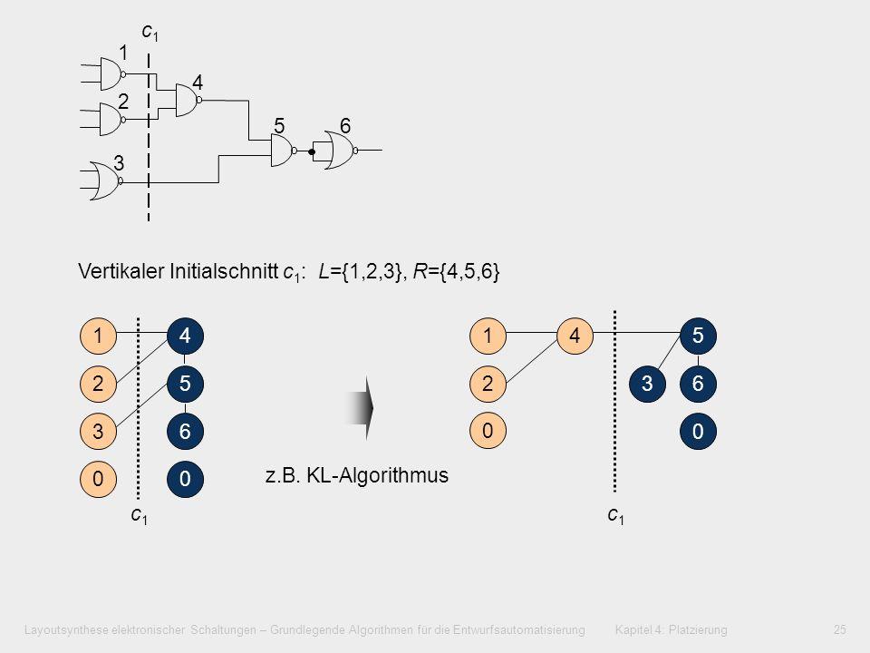 Layoutsynthese elektronischer Schaltungen – Grundlegende Algorithmen für die Entwurfsautomatisierung Kapitel 4: Platzierung25 4.3.1Min-Cut-Platzierung