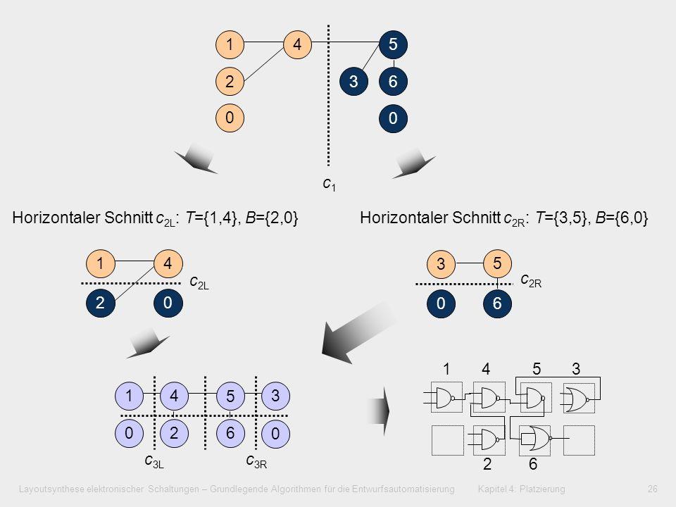 Layoutsynthese elektronischer Schaltungen – Grundlegende Algorithmen für die Entwurfsautomatisierung Kapitel 4: Platzierung26 Horizontaler Schnitt c 2