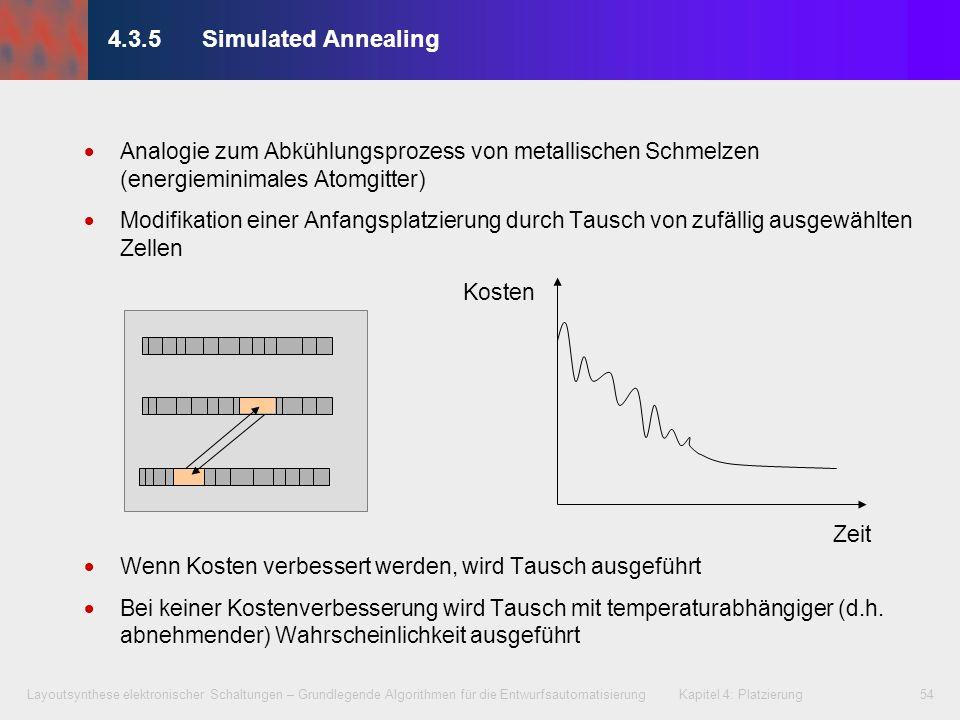 Layoutsynthese elektronischer Schaltungen – Grundlegende Algorithmen für die Entwurfsautomatisierung Kapitel 4: Platzierung54 Zeit Kosten Analogie zum