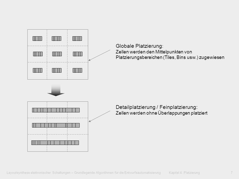 Layoutsynthese elektronischer Schaltungen – Grundlegende Algorithmen für die Entwurfsautomatisierung Kapitel 4: Platzierung7 Globale Platzierung : Zel
