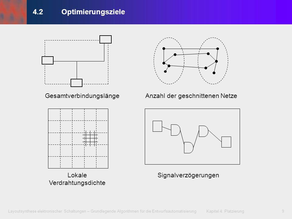 Layoutsynthese elektronischer Schaltungen – Grundlegende Algorithmen für die Entwurfsautomatisierung Kapitel 4: Platzierung9 4.2Optimierungsziele Gesa