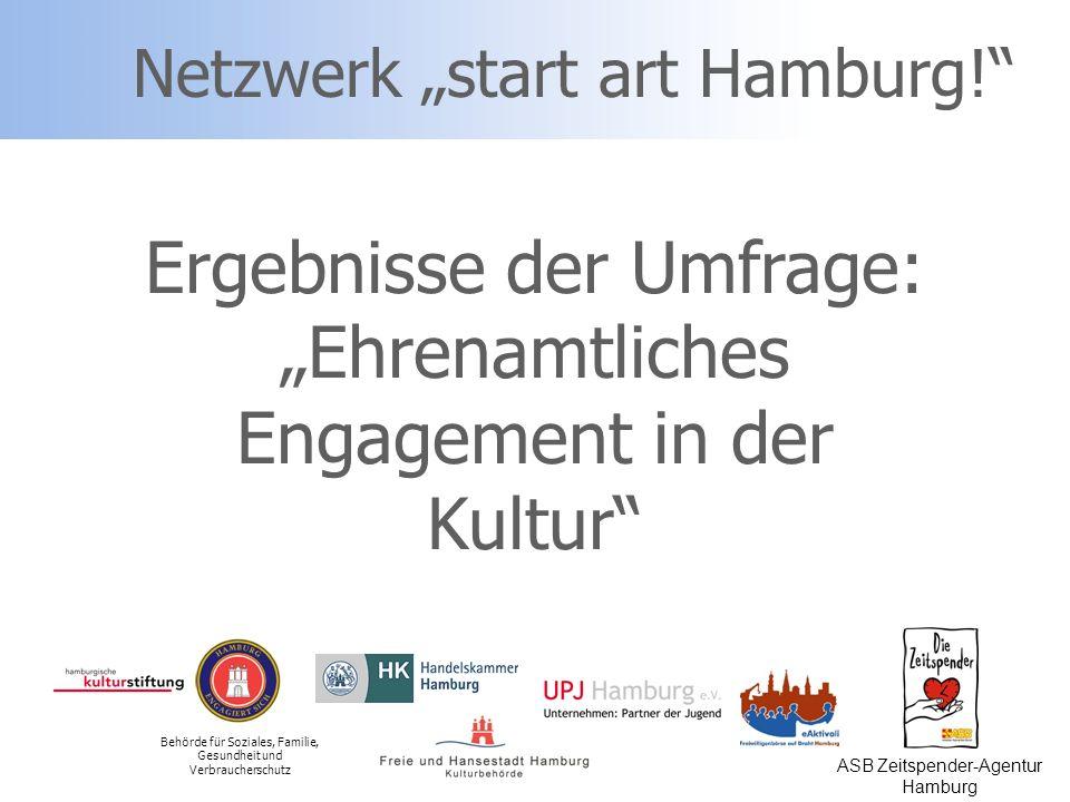 Netzwerk start art Hamburg! Behörde für Soziales, Familie, Gesundheit und Verbraucherschutz ASB Zeitspender-Agentur Hamburg Ergebnisse der Umfrage: Eh