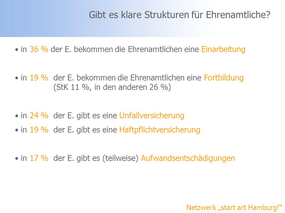 Netzwerk start art Hamburg! Gibt es klare Strukturen für Ehrenamtliche? in 36 % der E. bekommen die Ehrenamtlichen eine Einarbeitung in 19 % der E. be