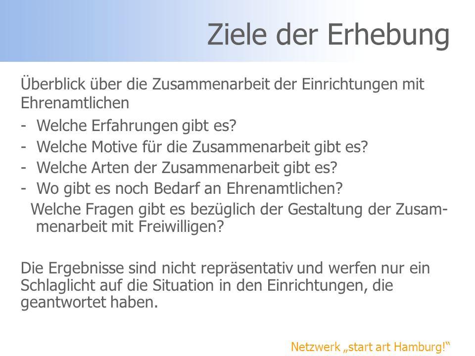 Adressaten -210 Hamburger Kultureinrichtungen wurden angeschrieben.