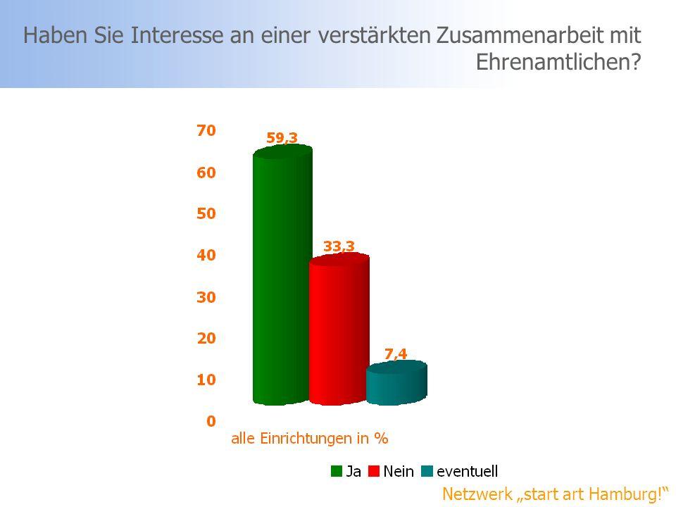 Netzwerk start art Hamburg! Haben Sie Interesse an einer verstärkten Zusammenarbeit mit Ehrenamtlichen?