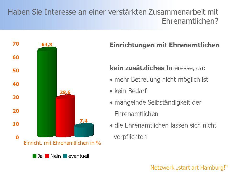 Netzwerk start art Hamburg! Haben Sie Interesse an einer verstärkten Zusammenarbeit mit Ehrenamtlichen? Einrichtungen mit Ehrenamtlichen kein zusätzli