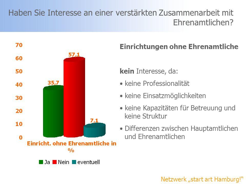 Netzwerk start art Hamburg! Haben Sie Interesse an einer verstärkten Zusammenarbeit mit Ehrenamtlichen? Einrichtungen ohne Ehrenamtliche kein Interess