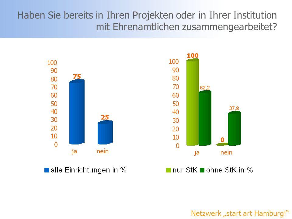 Netzwerk start art Hamburg.Folgende Aufgaben werden von Ehrenamtlichen übernommen: in 79% der E.