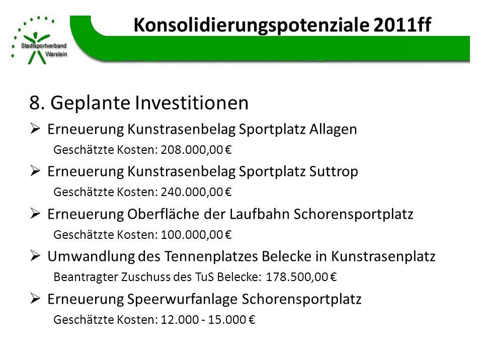 Konsolidierungspotenziale 2011ff 8. Geplante Investitionen Erneuerung Kunstrasenbelag Sportplatz Allagen Geschätzte Kosten: 208.000,00 Erneuerung Kuns
