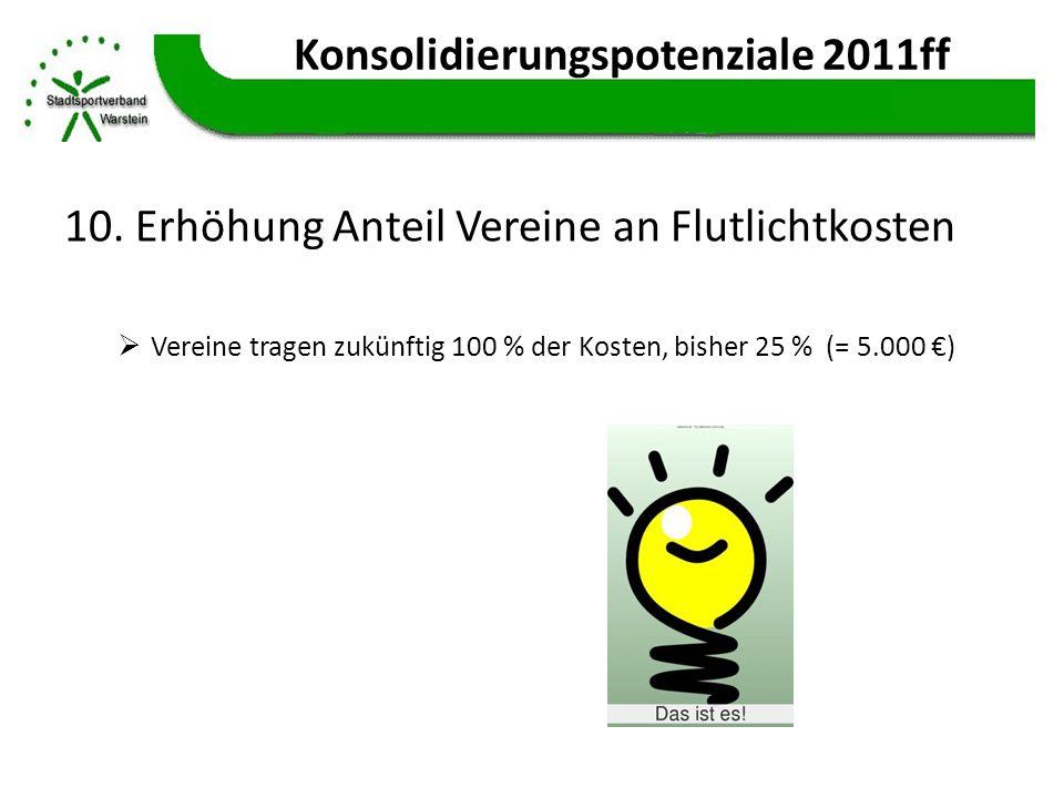 Konsolidierungspotenziale 2011ff 10. Erhöhung Anteil Vereine an Flutlichtkosten Vereine tragen zukünftig 100 % der Kosten, bisher 25 % (= 5.000 )