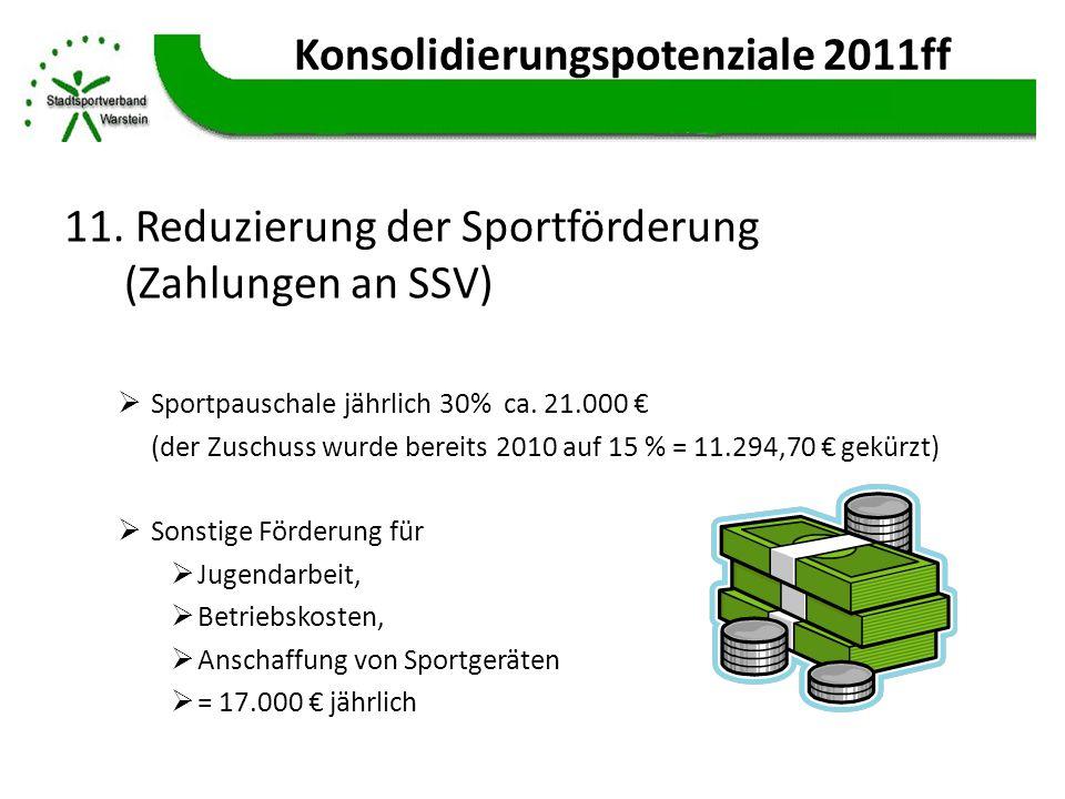 Konsolidierungspotenziale 2011ff 11. Reduzierung der Sportförderung (Zahlungen an SSV) Sportpauschale jährlich 30% ca. 21.000 (der Zuschuss wurde bere