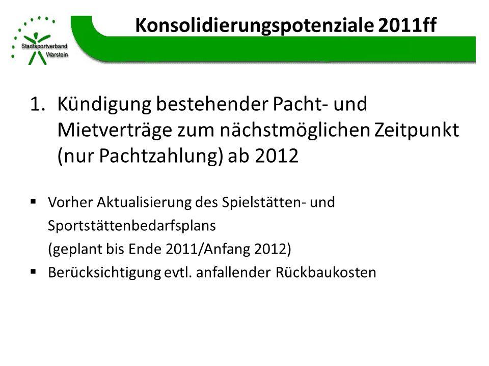 Konsolidierungspotenziale 2011ff 1.Kündigung bestehender Pacht- und Mietverträge zum nächstmöglichen Zeitpunkt (nur Pachtzahlung) ab 2012 Vorher Aktua