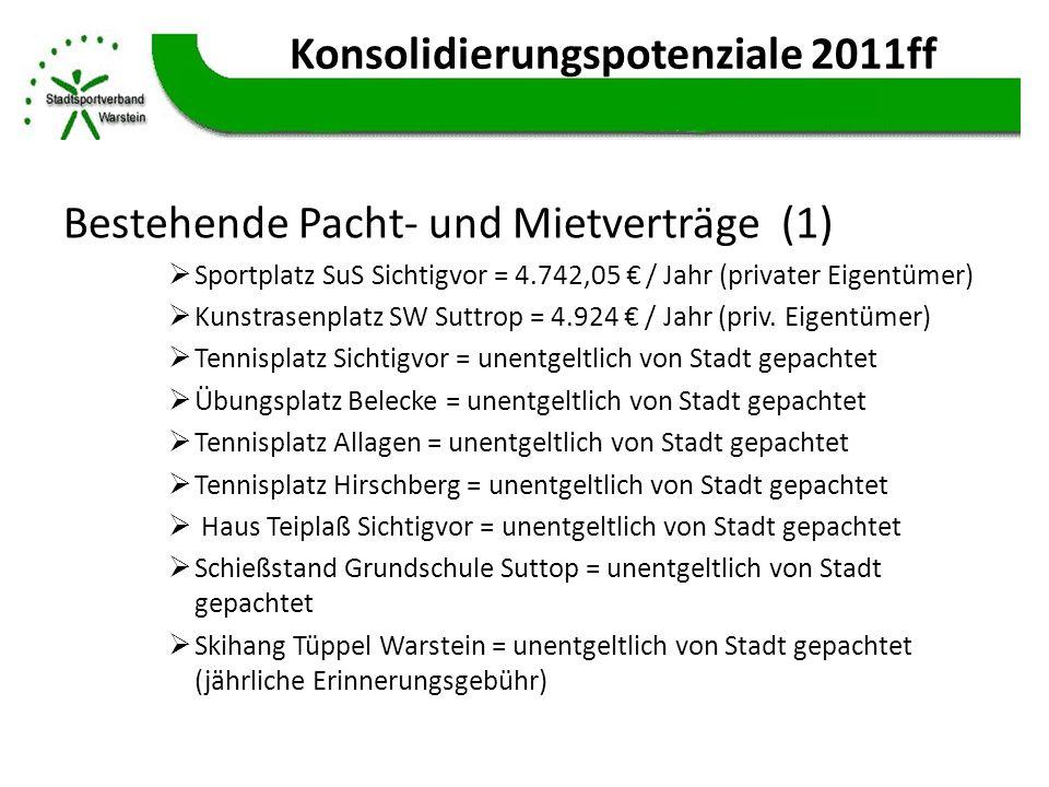 Konsolidierungspotenziale 2011ff Bestehende Pacht- und Mietverträge (1) Sportplatz SuS Sichtigvor = 4.742,05 / Jahr (privater Eigentümer) Kunstrasenpl