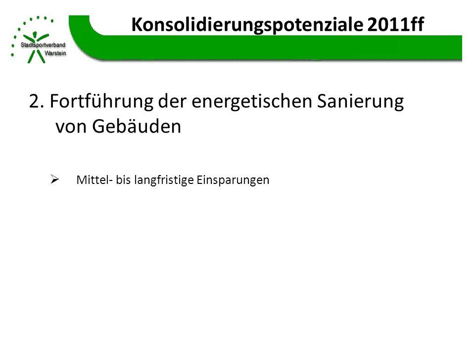 Konsolidierungspotenziale 2011ff 2. Fortführung der energetischen Sanierung von Gebäuden Mittel- bis langfristige Einsparungen