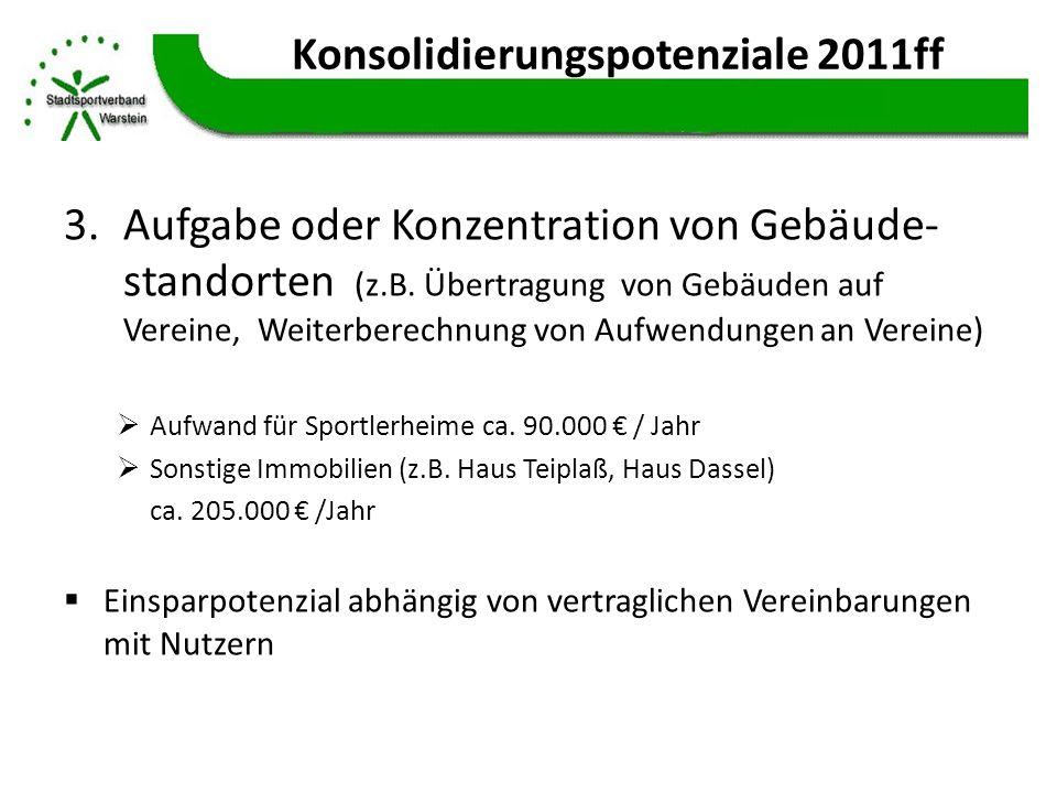 Konsolidierungspotenziale 2011ff 3.Aufgabe oder Konzentration von Gebäude- standorten (z.B. Übertragung von Gebäuden auf Vereine, Weiterberechnung von
