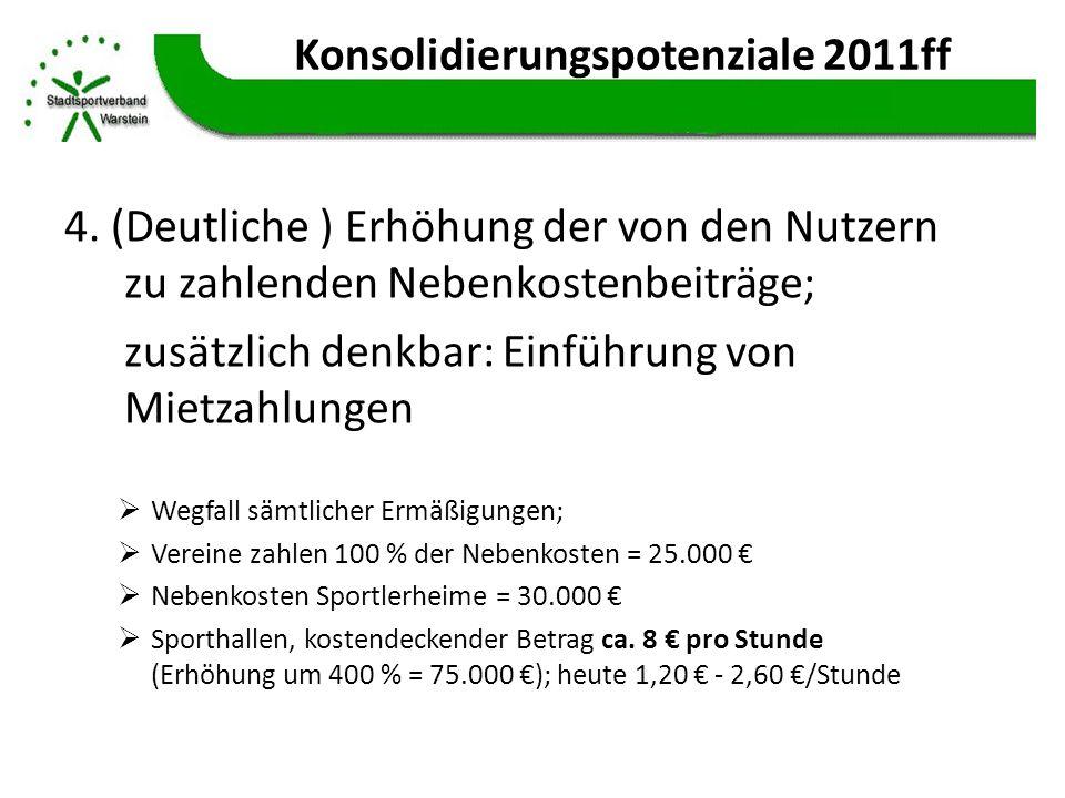 Konsolidierungspotenziale 2011ff 4. (Deutliche ) Erhöhung der von den Nutzern zu zahlenden Nebenkostenbeiträge; zusätzlich denkbar: Einführung von Mie