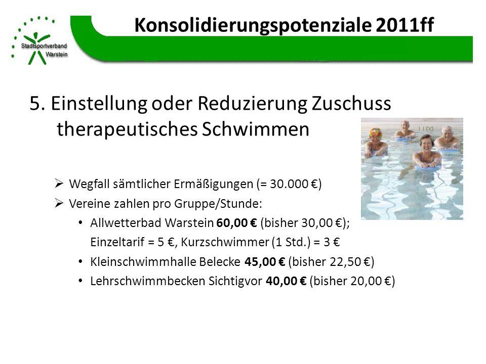 Konsolidierungspotenziale 2011ff 5. Einstellung oder Reduzierung Zuschuss therapeutisches Schwimmen Wegfall sämtlicher Ermäßigungen (= 30.000 ) Verein