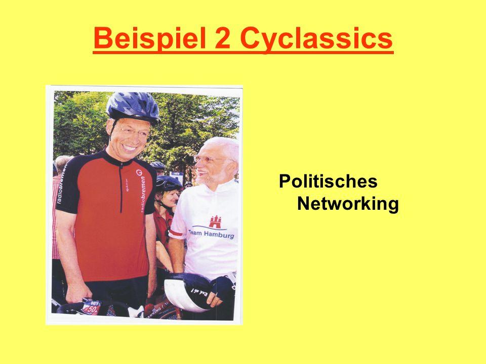 Beispiel 2 Cyclassics Politisches Networking