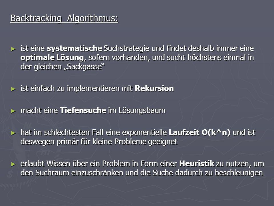 Backtracking Algorithmus: 1.